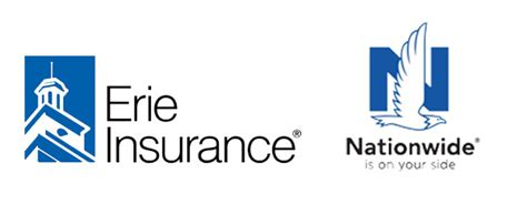 Nationwide Auto Insurance Claims Department - Prime Auto ...
