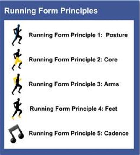 Natural Running Form   USAF Marathon