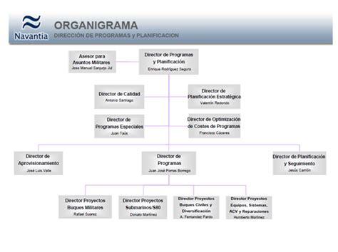 Navantia da luz verde a una nueva organización orientada ...