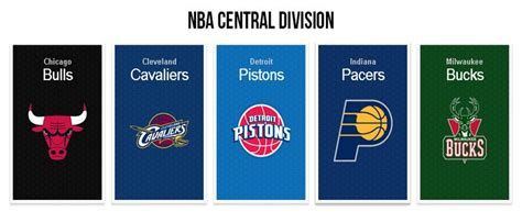 NBA 2017 2018: previa de la Conf. Este  División Central
