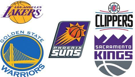 NBA 2017 2018: previa de la Conf. Oeste  División Pacífico
