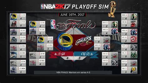 NBA 2K17 simula los Playoffs 2016 2017 ¿Quién ganará la NBA?