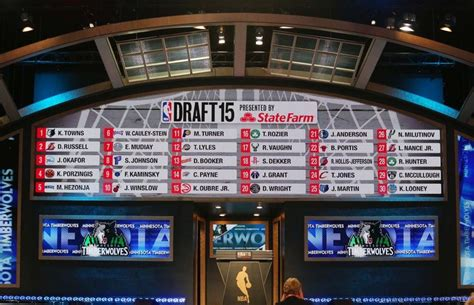 NBA Draft trade value chart