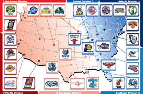 NBA records , estadistica,historia   Identi