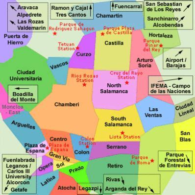 Neighborhoods In Madrid Map