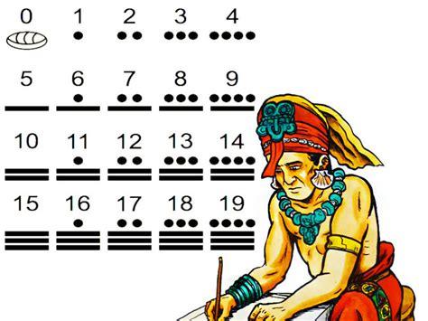 Nepohualtzin: la computadora de la cultura azteca ...