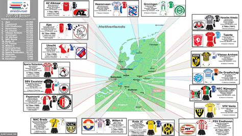 Netherlands, Eredivisie 2007-'08-Zoom Map ...