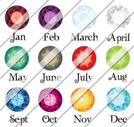 NEW 131 BIRTHSTONES FOR ALL MONTHS | birth stones
