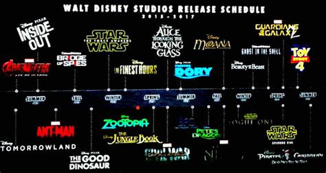 new disney movies 2015 and 2016 - Video Search Engine at ...