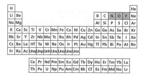 NEW PERIODIC TABLE QUESTIONS AND ANSWERS QUIZ   Periodic