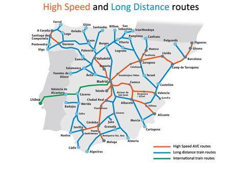 New! Renfe Spain Pass   ACP Rail Blog | ACP Rail Blog