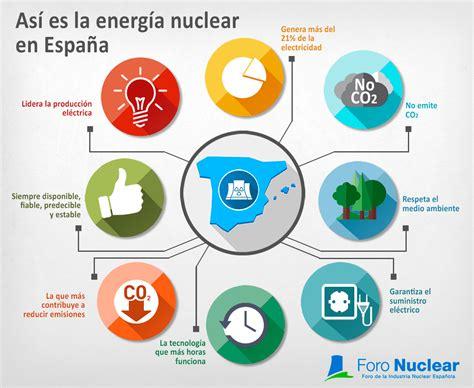 Newsletter Flash Nuclear Febrero 2018