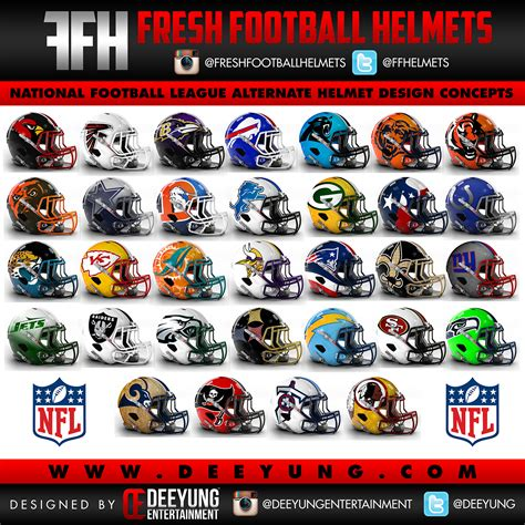 NFL Team Helmets Redesign Concepts Are Amazing  Photo