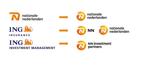 NN Group rebrands its businesses - NN Group