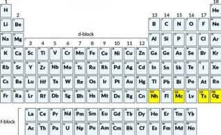Nombran a cuatro elementos nuevos de la tabla periódica
