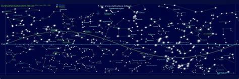 Nombres de las Constelaciones - Online Star Register