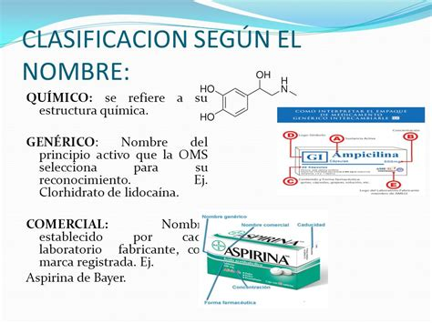 Nombres de medicamentos generico comercial y quimico ...