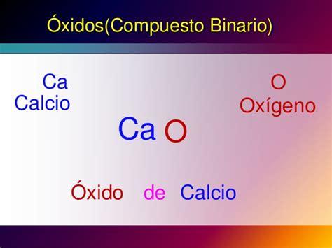 Nomenclatura Compuestos Quimicos Binarios