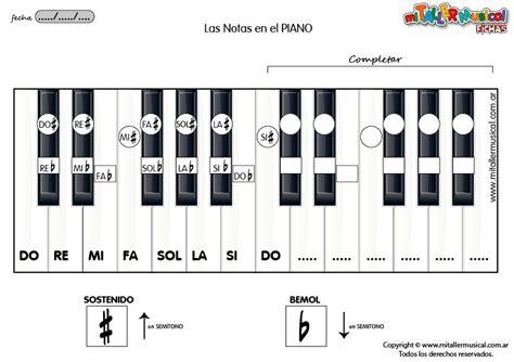 NOTAS-EN-EL-PIANO   MÚSICA   Pinterest   El piano, Musica ...