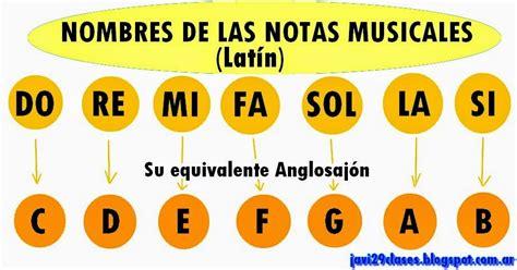 Notas musicales | Clases simples de Guitarra y Piano