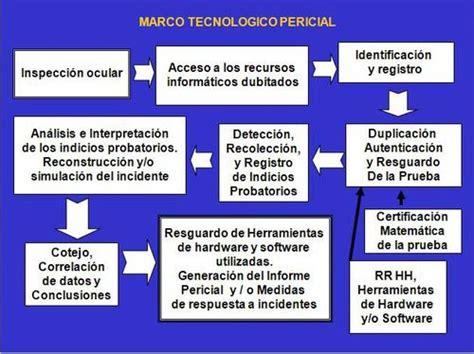 NOTICIAS JURÍDICAS Y SEGURIDAD INFORMÁTICA