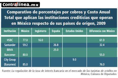 notiREDes: En México, los bancos más usureros