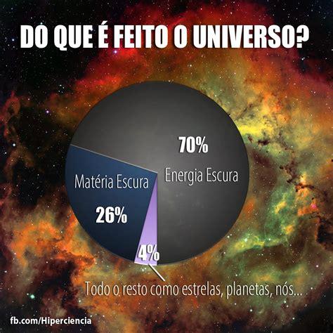 Nova teoria pode revolucionar a cosmologia e explicar a ...