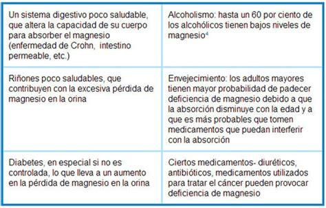 Nuevo Epaplus con Magnesio