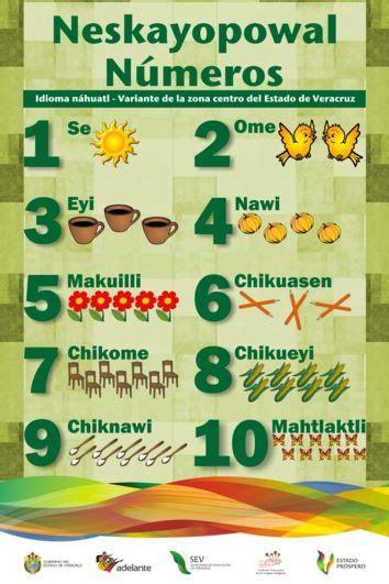 Números en Nahuatl | Dialectos en México | Pinterest ...