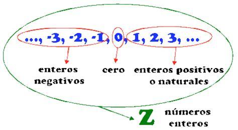 Números Enteros: Todo acerca de los Números Enteros