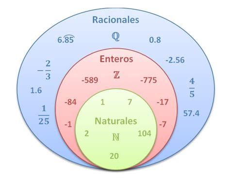 Números Naturales  N : Los números naturales son los ...