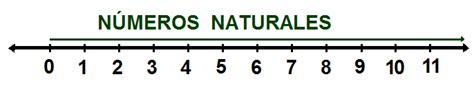 Números naturales y sus operaciones   Clases de Matemática