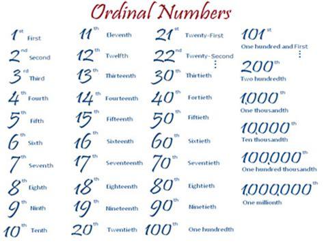 Números ordinais em Inglês de 1 a 100 – Speaking English
