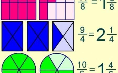 Números racionales ? fracciones en la recta numérica