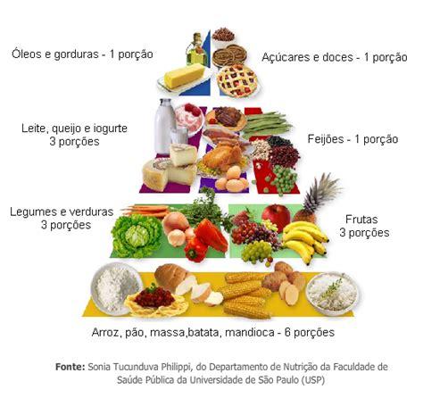 Nutrição & Vida: Pirâmide dos Alimentos