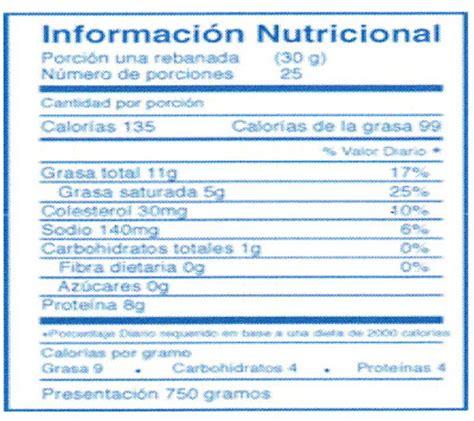 Nutrición sin Censura: Lacteos sin verguenza
