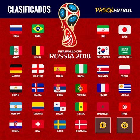 O Fura-Redes: Mundial 2018: Equipas que Portugal vai ...