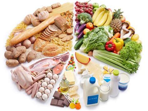 O que são Nutrientes?   Guia de Nutrição