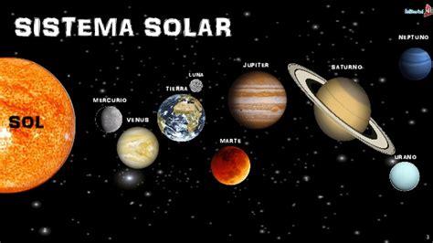 O Sistema Solar   Pesquisas | Meio Ambiente   Cultura Mix