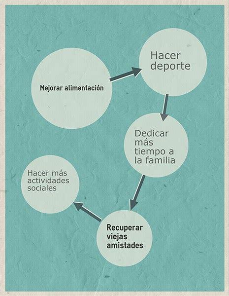 objetivos   Psicólogos Granada   Centro de Psicología ...