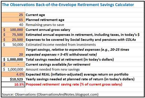 Observations: My SIMPLE Retirement Saving Calculator ...