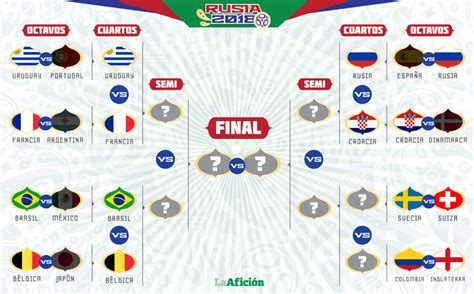 Octavos de Final Mundial Rusia 2018 con fecha y hora