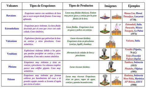 octubre 5, 2014 – Página 9 – Introducción a la Ingeniería II