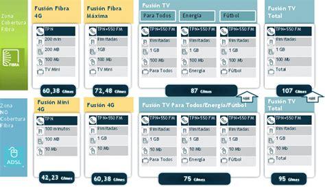 oferta movistar fusion canales temáticos formula 1 motogp