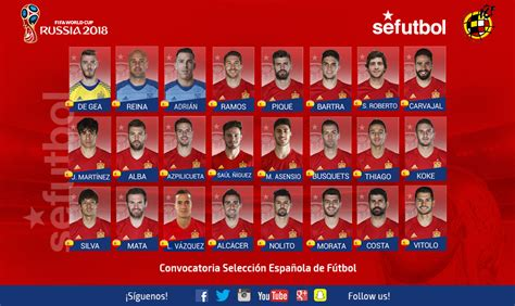 OFICIAL | Jugadores convocados para los encuentros ante ...