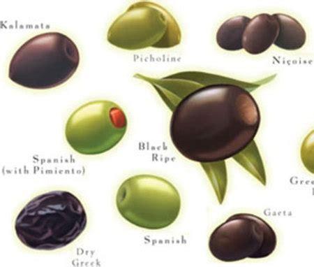 Olives: HotNESS or HotMESS?  SM