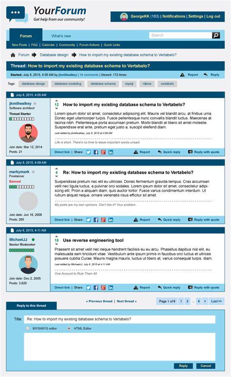 Online Forum Etiquette