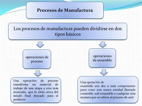 operaciones de manufacturas