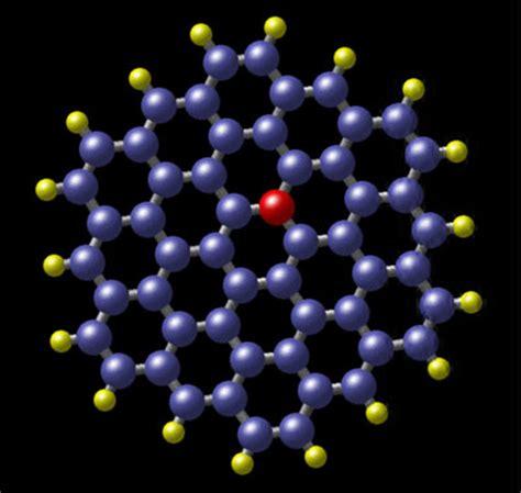 Operar Equipos y Materiales de Laboratorio: Moleculas ...
