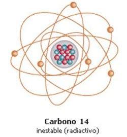 Opiniones de Carbono-14